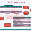 Diseño cartel informativo del Club de Tenis de Tafira  ©Coralliumfilms