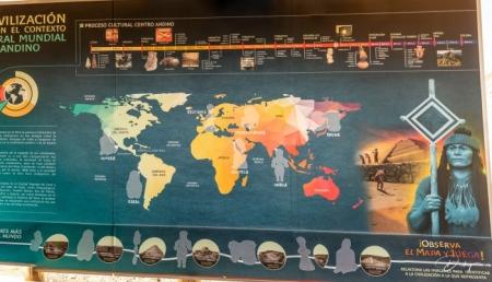 DSC_9610-Pano ciudad sagrada de Caral, Mapa Ilustrativo.jpg